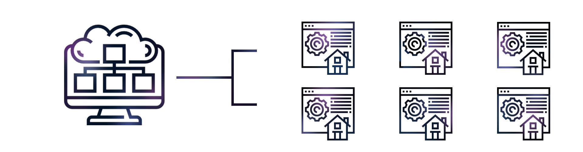 the dangers of shared hosting webarx website security